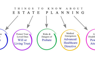 Things to Know About An Estate Plan